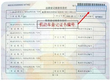 你不可不知的机动车登记证编号